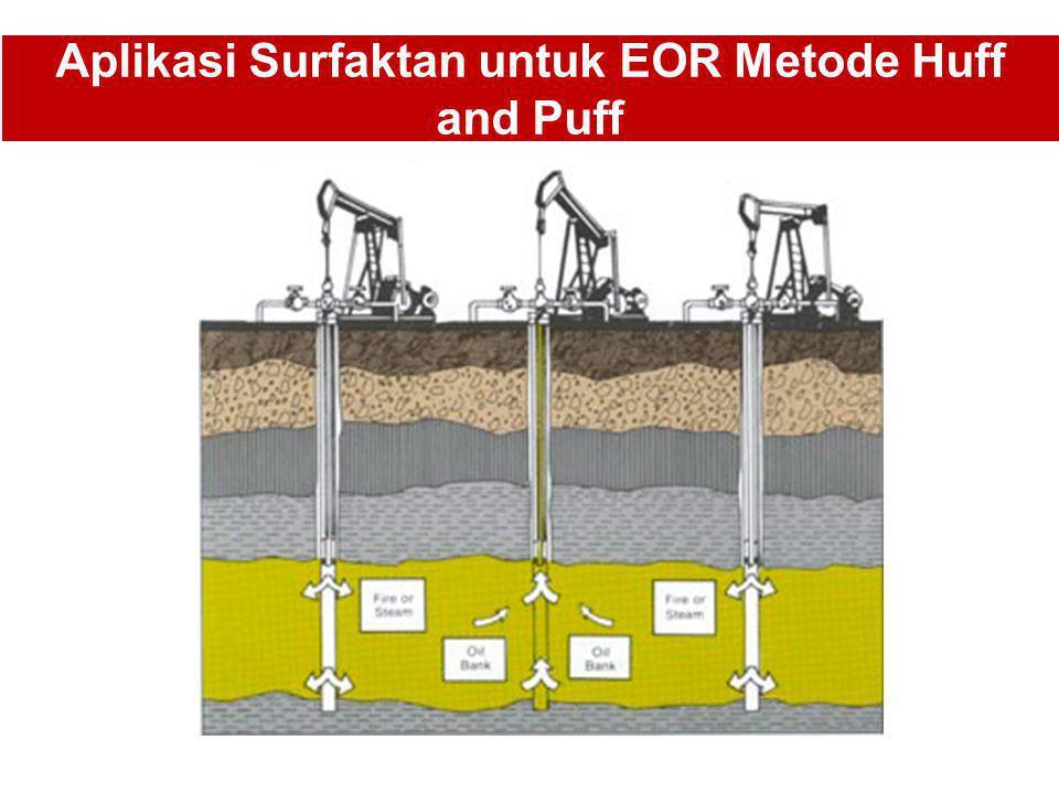 Aplikasi Surfaktan untuk EOR Metode Huff and Puff