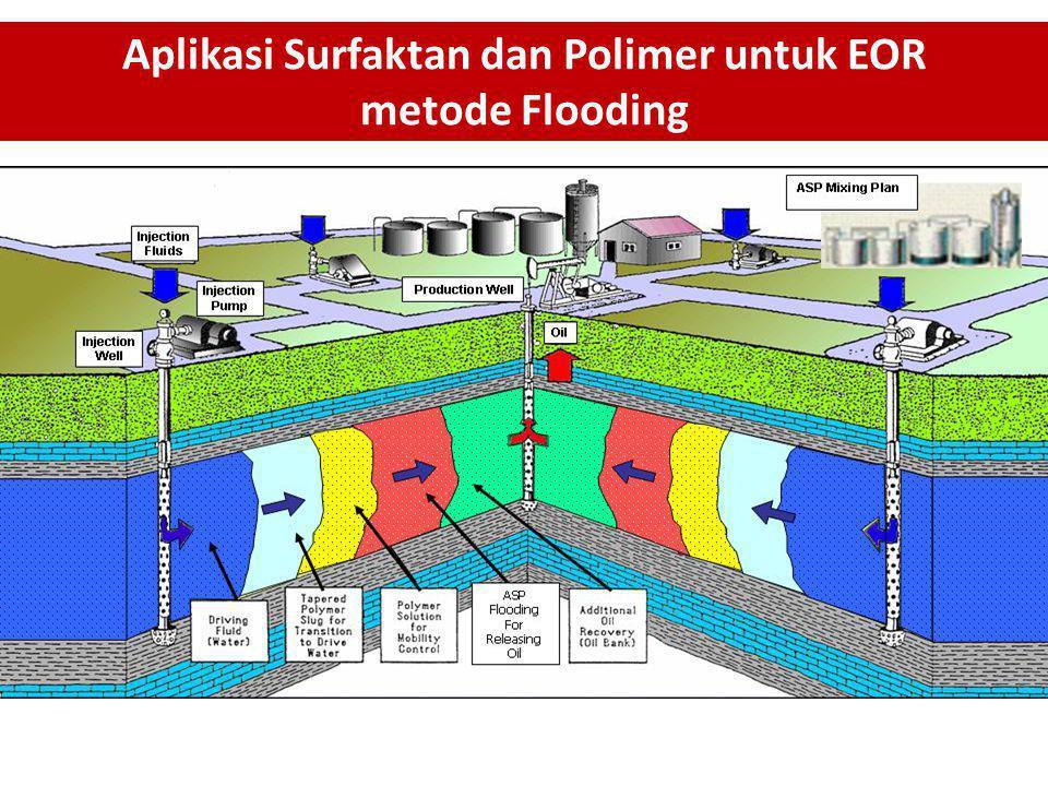 Aplikasi Surfaktan dan Polimer untuk EOR