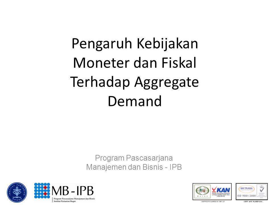 Pengaruh Kebijakan Moneter dan Fiskal Terhadap Aggregate Demand