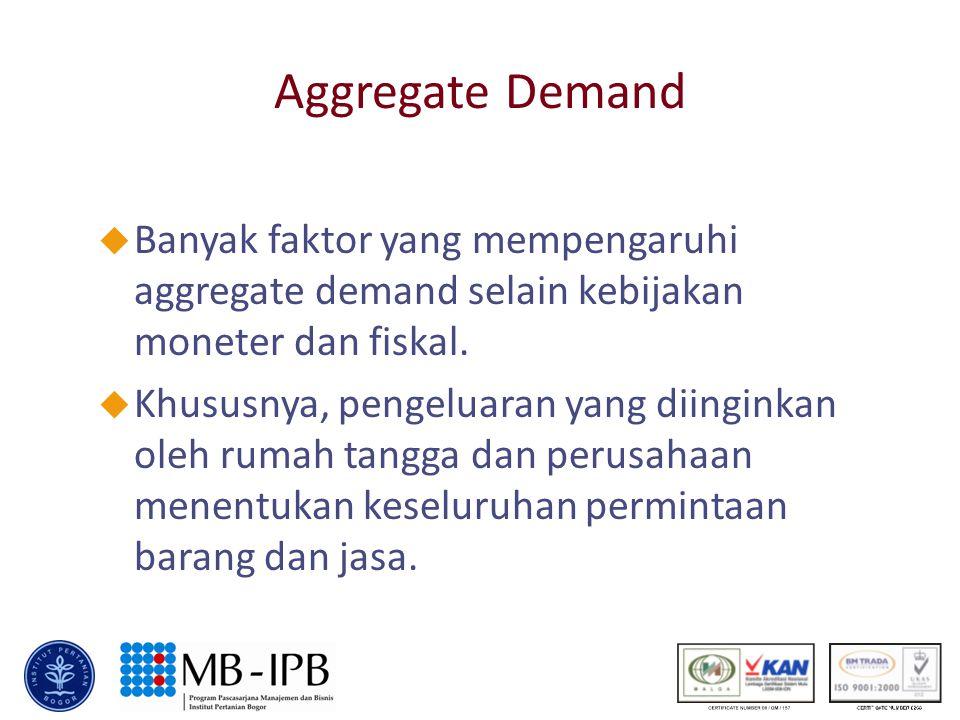 Aggregate Demand Banyak faktor yang mempengaruhi aggregate demand selain kebijakan moneter dan fiskal.
