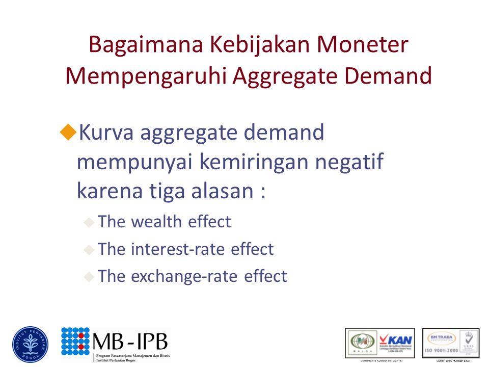 Bagaimana Kebijakan Moneter Mempengaruhi Aggregate Demand