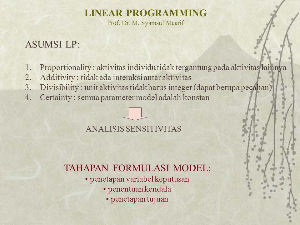 TAHAPAN FORMULASI MODEL: