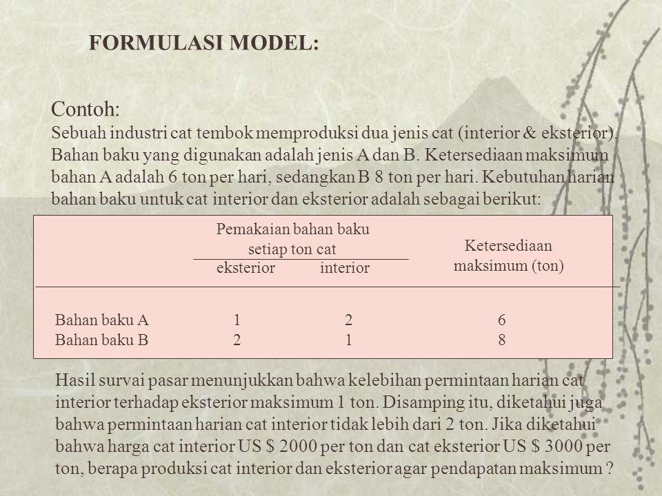 FORMULASI MODEL: Contoh: