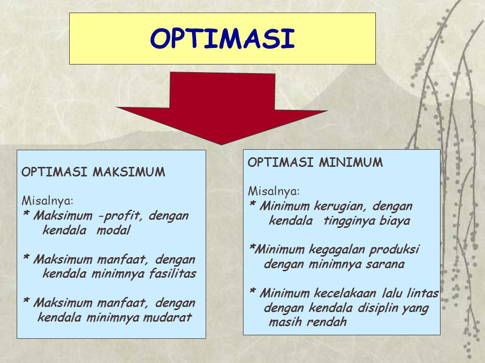 OPTIMASI OPTIMASI MINIMUM OPTIMASI MAKSIMUM Misalnya: Misalnya: