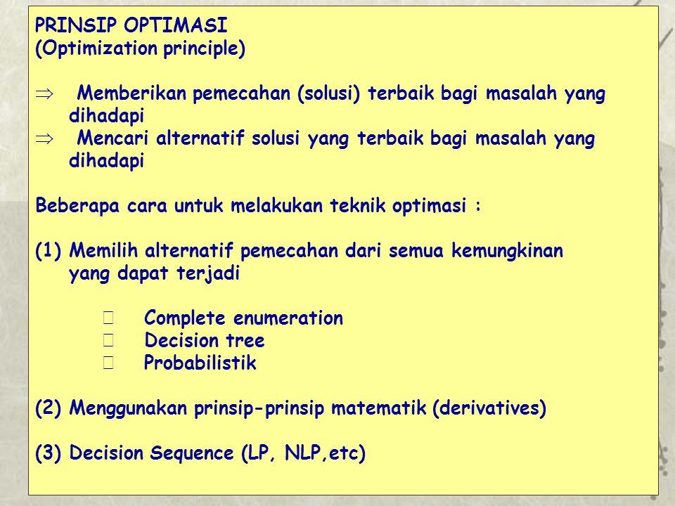 PRINSIP OPTIMASI (Optimization principle) Memberikan pemecahan (solusi) terbaik bagi masalah yang.