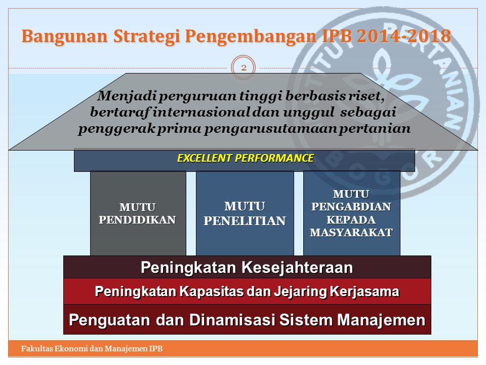 Bangunan Strategi Pengembangan IPB 2014-2018