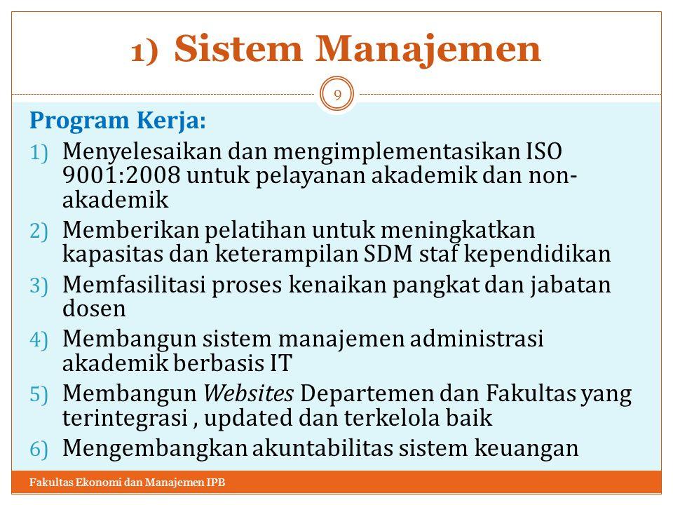 1) Sistem Manajemen Program Kerja: