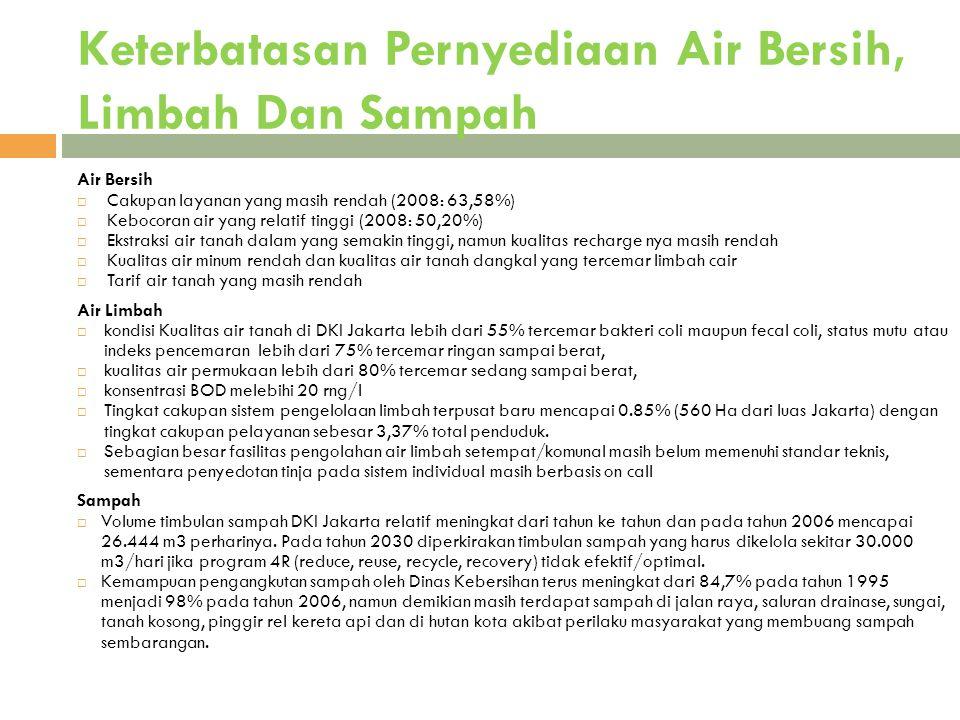 Keterbatasan Pernyediaan Air Bersih, Limbah Dan Sampah
