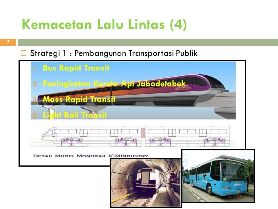 Kemacetan Lalu Lintas (4)