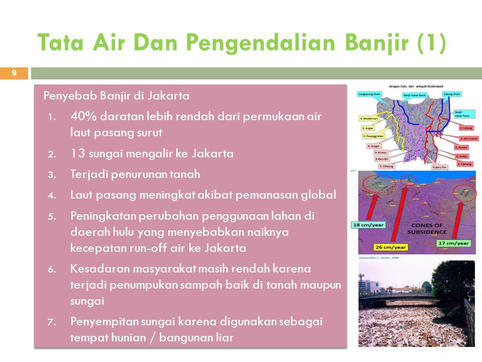 Tata Air Dan Pengendalian Banjir (1)
