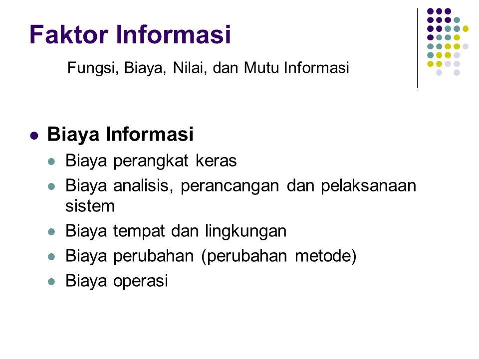 Faktor Informasi Biaya Informasi Biaya perangkat keras