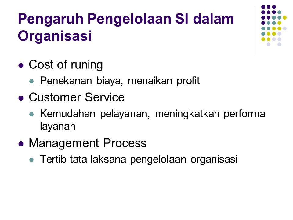 Pengaruh Pengelolaan SI dalam Organisasi