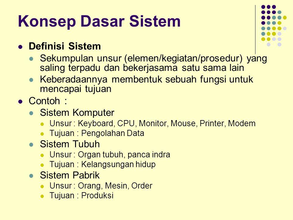Konsep Dasar Sistem Definisi Sistem Contoh :