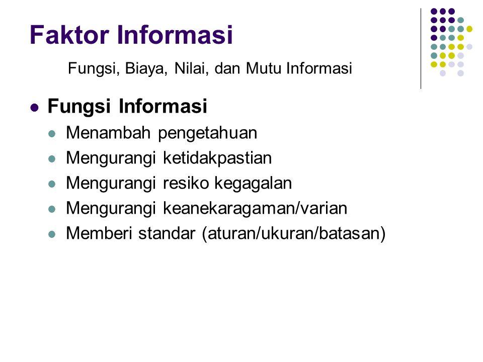 Faktor Informasi Fungsi Informasi Menambah pengetahuan