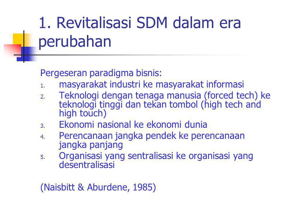 1. Revitalisasi SDM dalam era perubahan