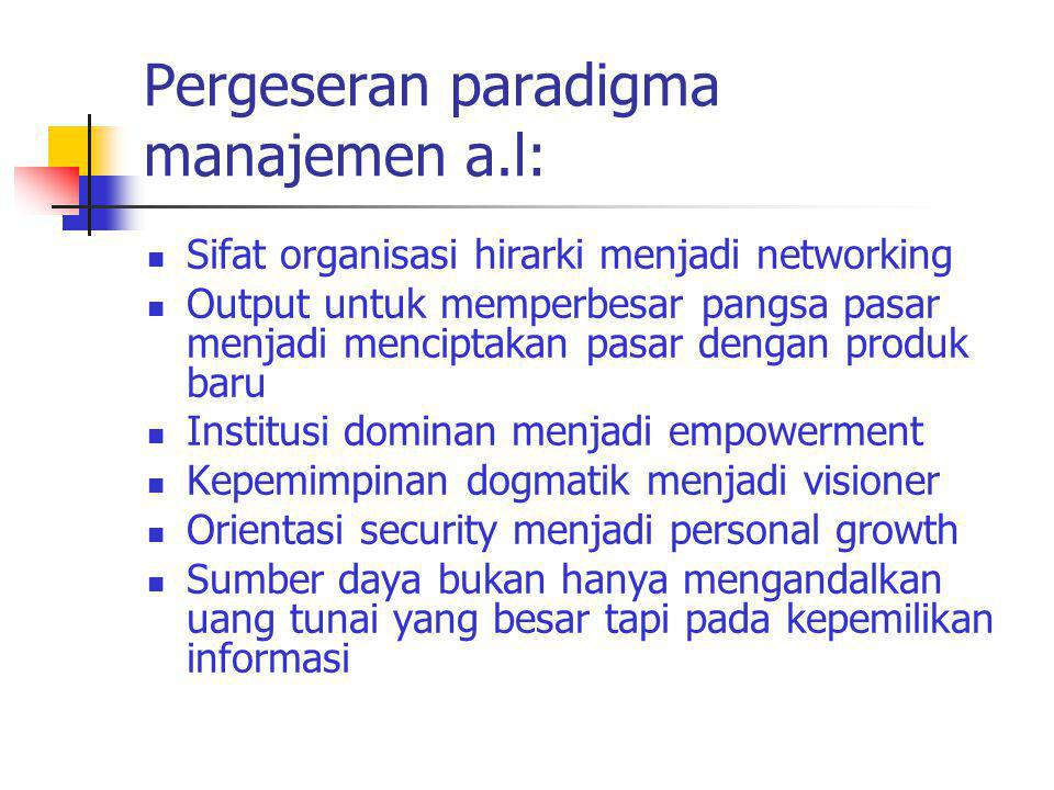 Pergeseran paradigma manajemen a.l: