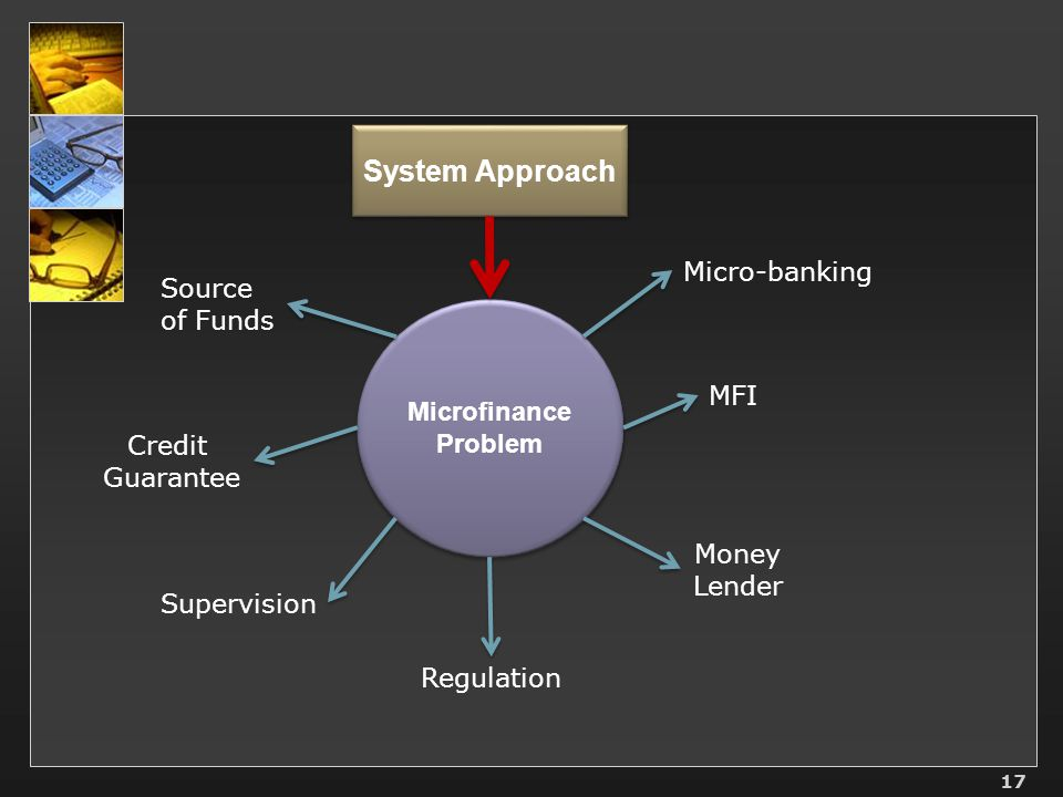 System Approach Micro-banking Source of Funds Microfinance Problem MFI