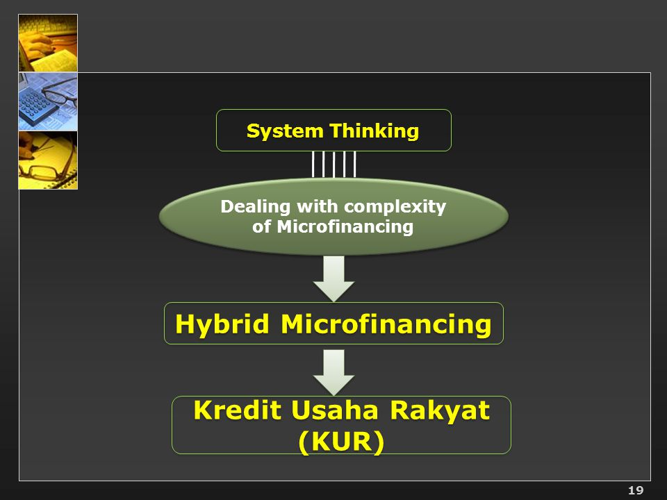 Dealing with complexity of Microfinancing Hybrid Microfinancing