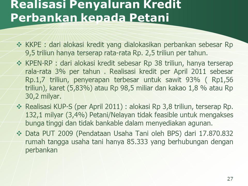 Realisasi Penyaluran Kredit Perbankan kepada Petani
