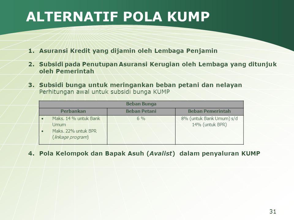 8% (untuk Bank Umum) s/d 14% (untuk BPR)