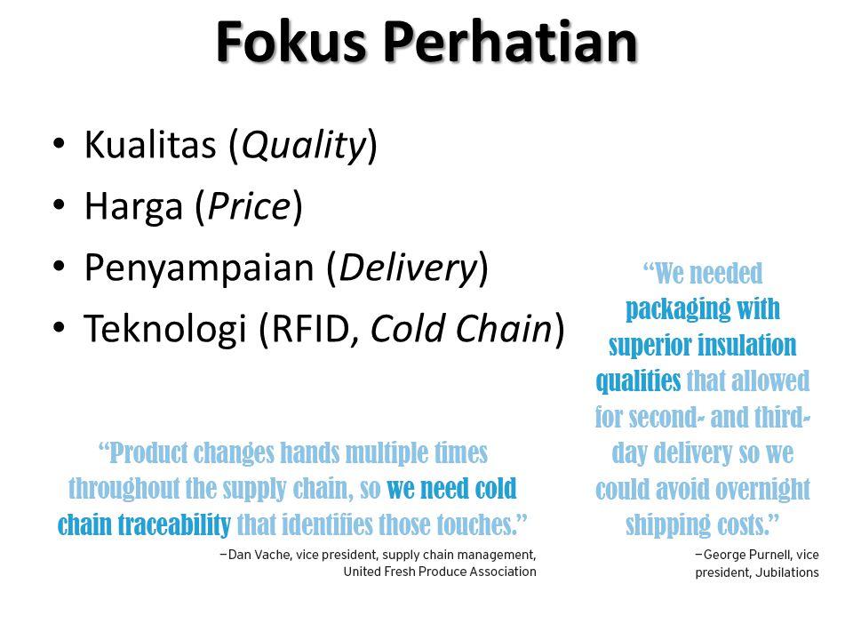 Fokus Perhatian Kualitas (Quality) Harga (Price)