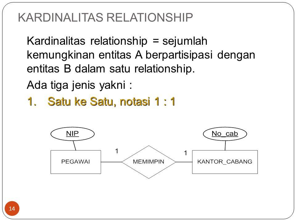 KARDINALITAS RELATIONSHIP