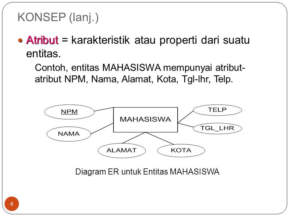 KONSEP (lanj.) Atribut = karakteristik atau properti dari suatu entitas.