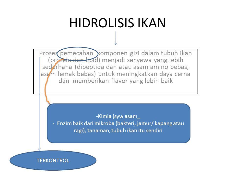 HIDROLISIS IKAN
