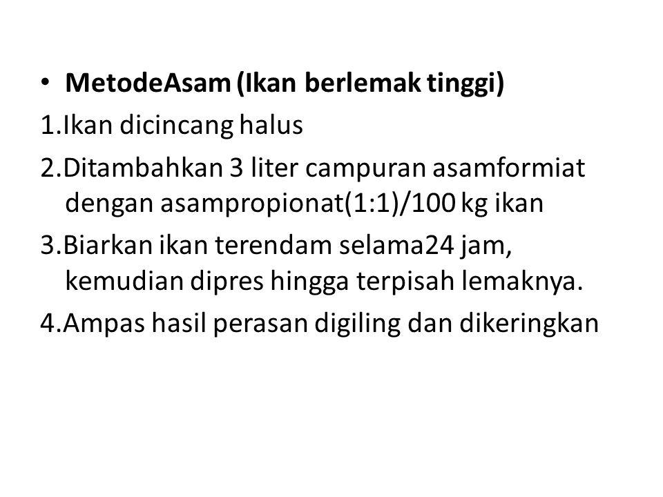 MetodeAsam (Ikan berlemak tinggi)