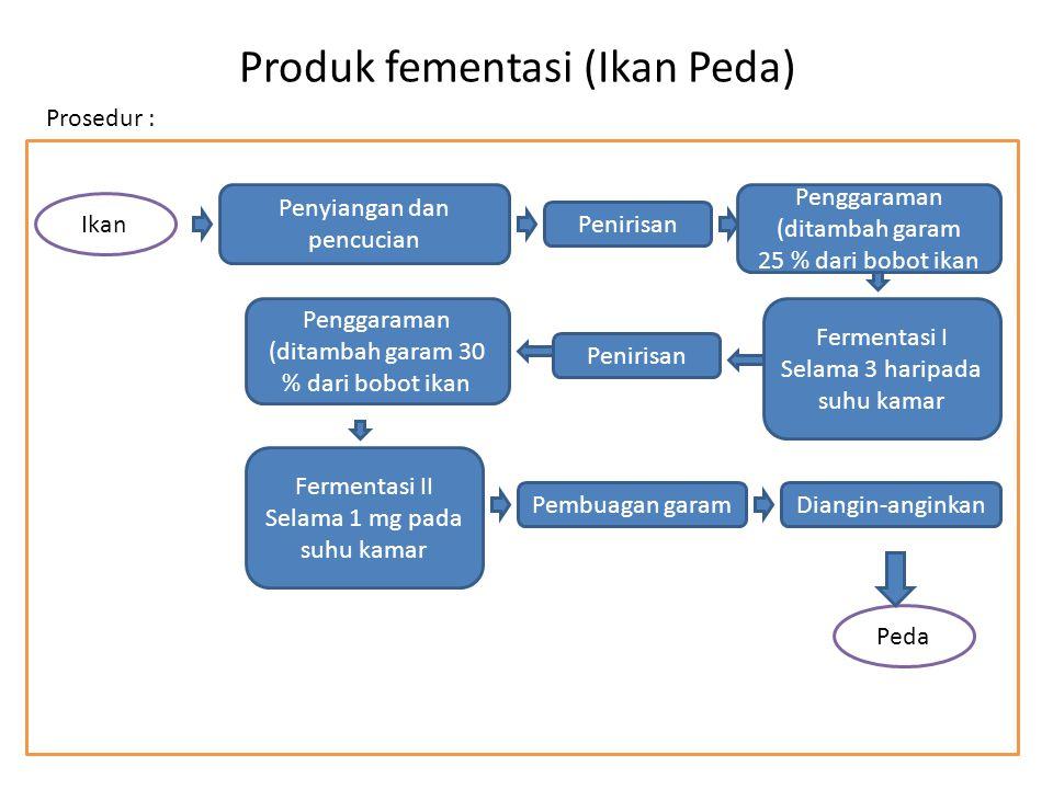 Produk fementasi (Ikan Peda)
