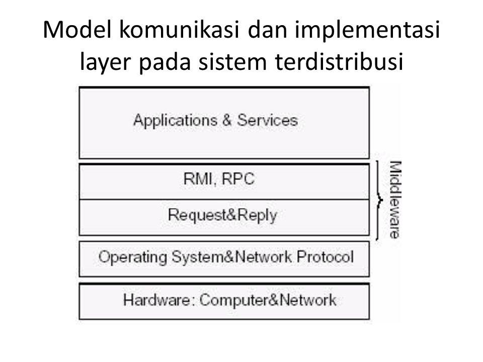 Model komunikasi dan implementasi layer pada sistem terdistribusi