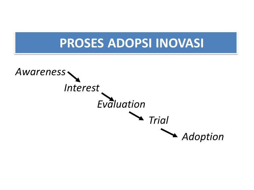 PROSES ADOPSI INOVASI Awareness Interest Evaluation Trial Adoption