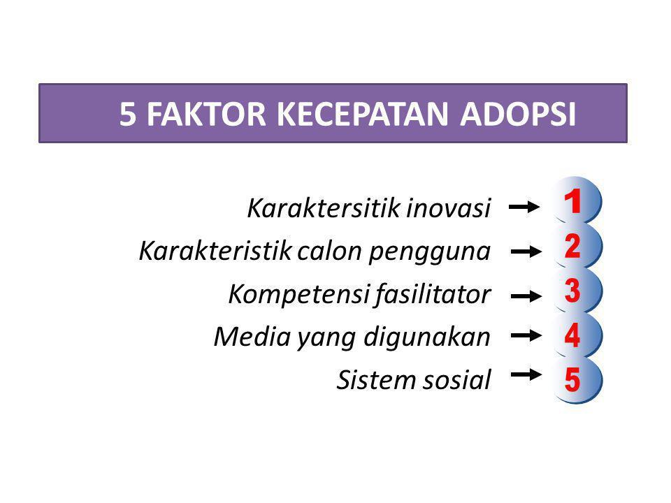 5 FAKTOR KECEPATAN ADOPSI