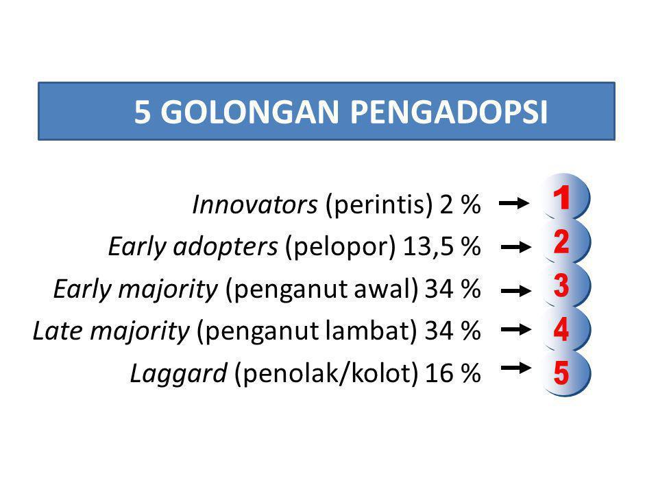 5 GOLONGAN PENGADOPSI 1.