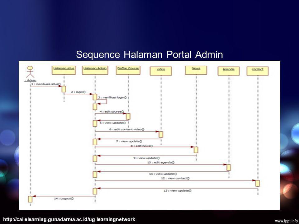 Sequence Halaman Portal Admin