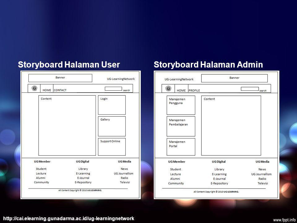 Storyboard Halaman User Storyboard Halaman Admin