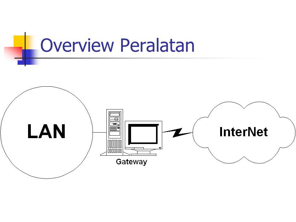 Overview Peralatan