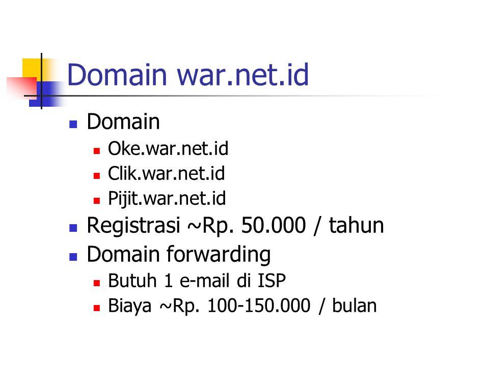 Domain war.net.id Domain Registrasi ~Rp. 50.000 / tahun