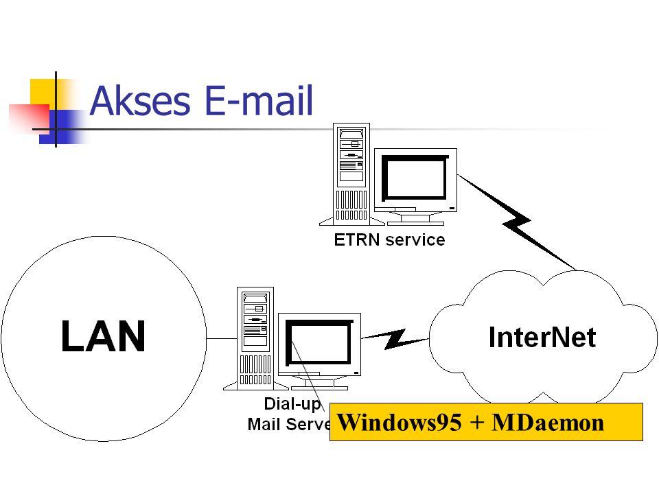 Akses E-mail Windows95 + MDaemon