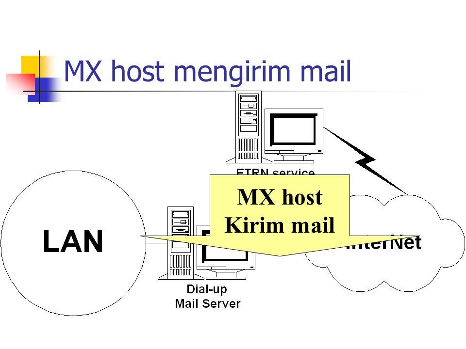 MX host mengirim mail MX host Kirim mail