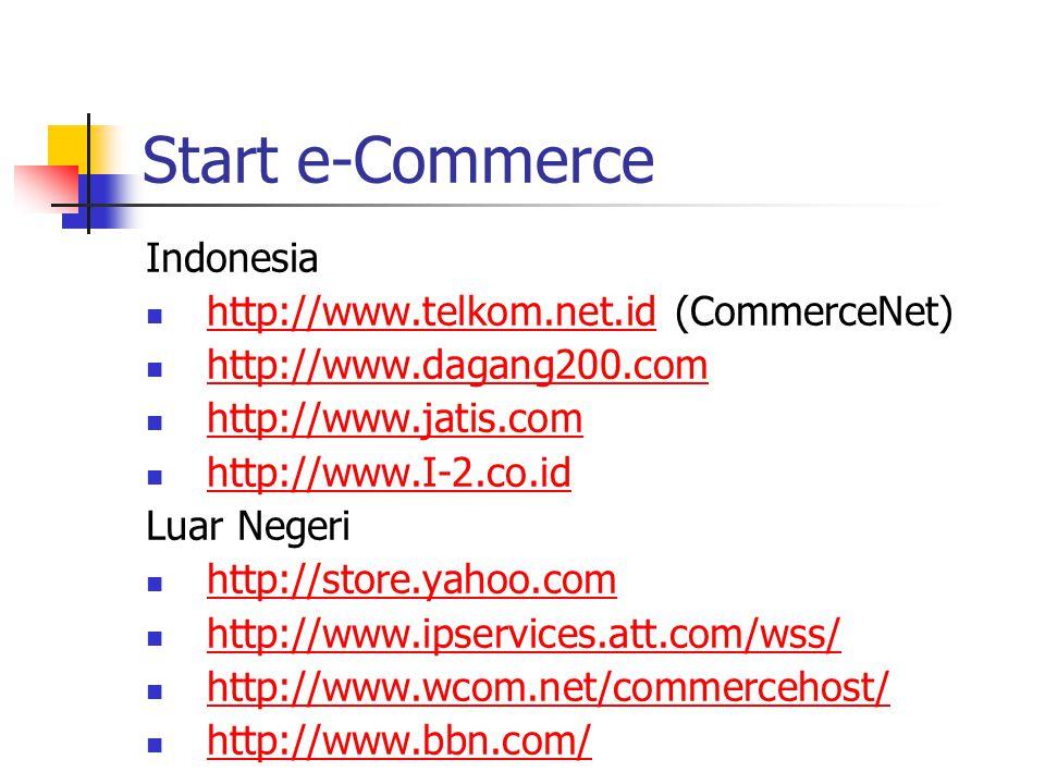 Start e-Commerce Indonesia http://www.telkom.net.id (CommerceNet)