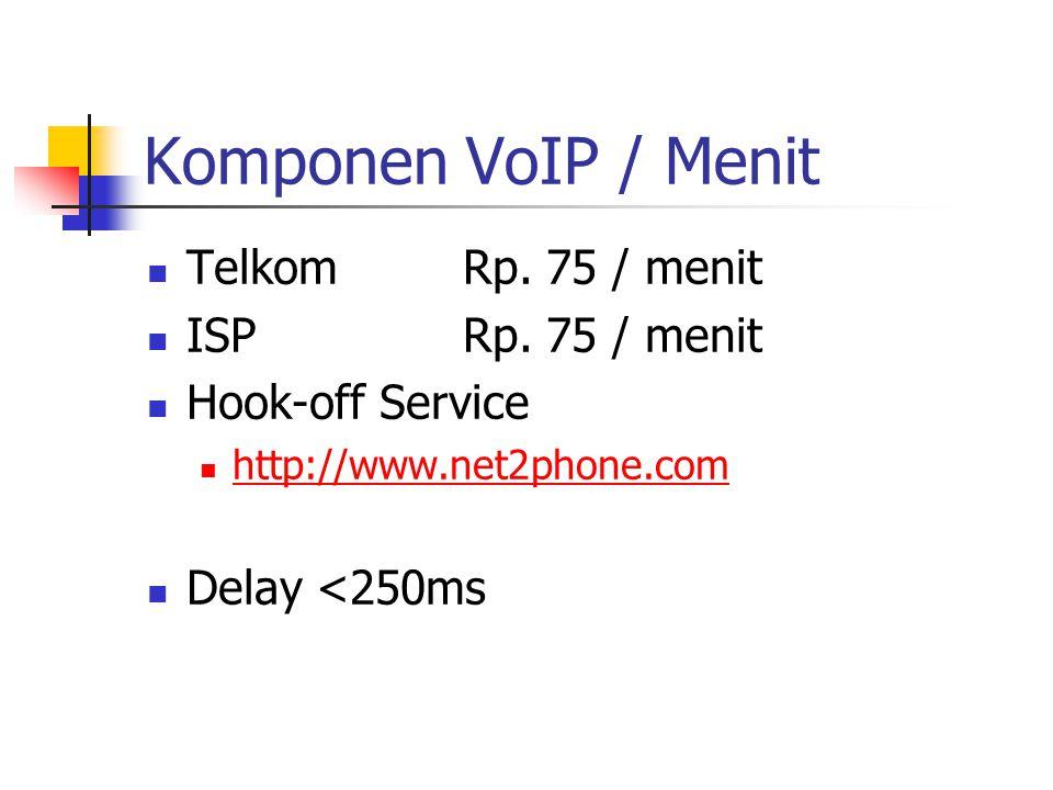 Komponen VoIP / Menit Telkom Rp. 75 / menit ISP Rp. 75 / menit