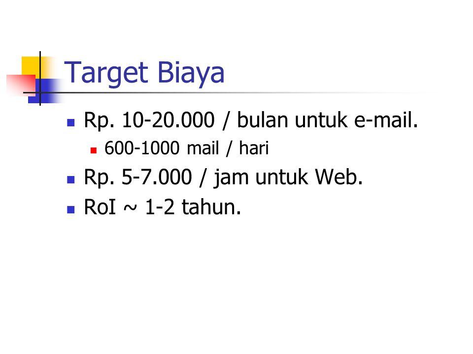 Target Biaya Rp. 10-20.000 / bulan untuk e-mail.