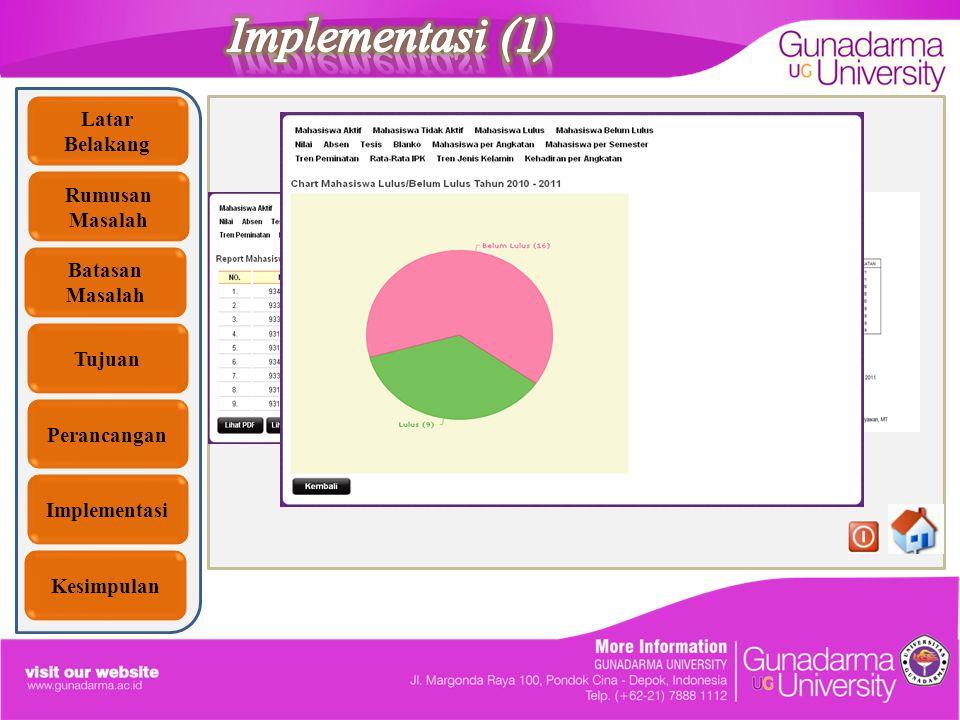 Implementasi (1) Latar Belakang Rumusan Masalah Batasan Masalah Tujuan