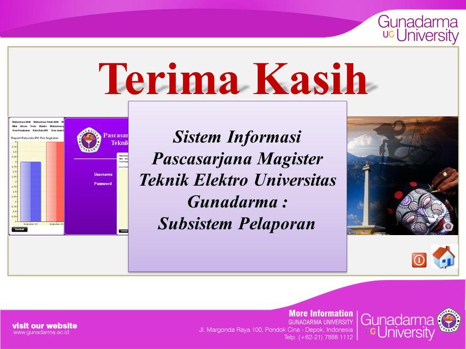 Terima Kasih Sistem Informasi Pascasarjana Magister