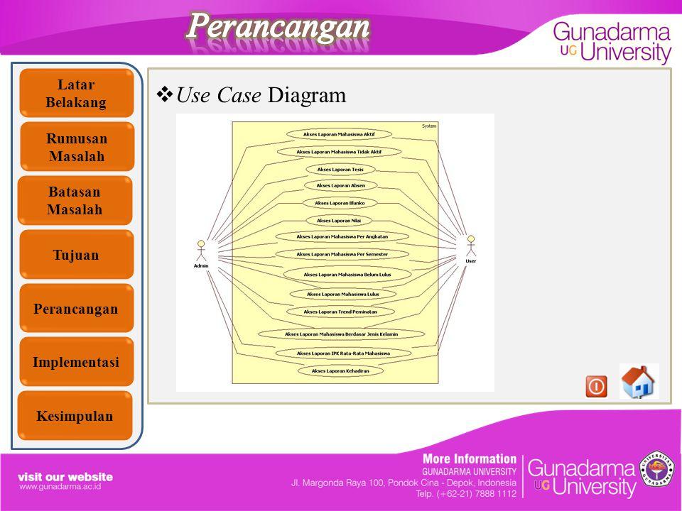 Perancangan Use Case Diagram Latar Belakang Rumusan Masalah