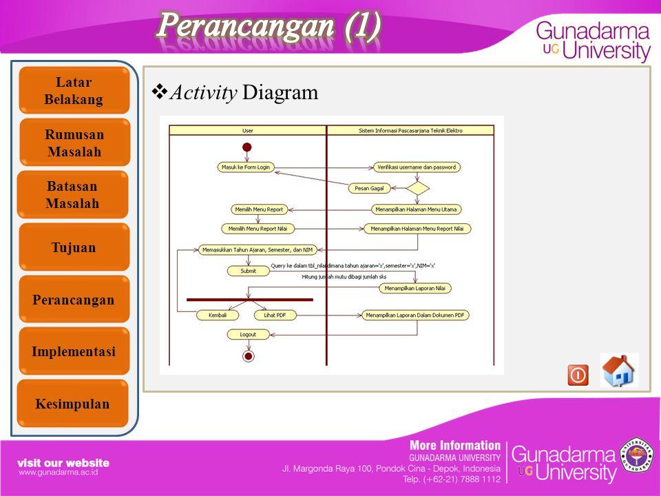 Perancangan (1) Activity Diagram Latar Belakang Rumusan Masalah