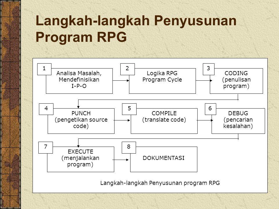 Langkah-langkah Penyusunan Program RPG