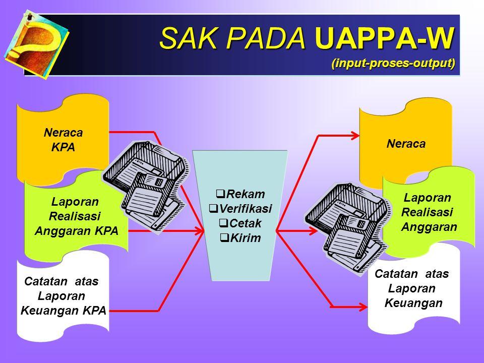 SAK PADA UAPPA-W (input-proses-output)