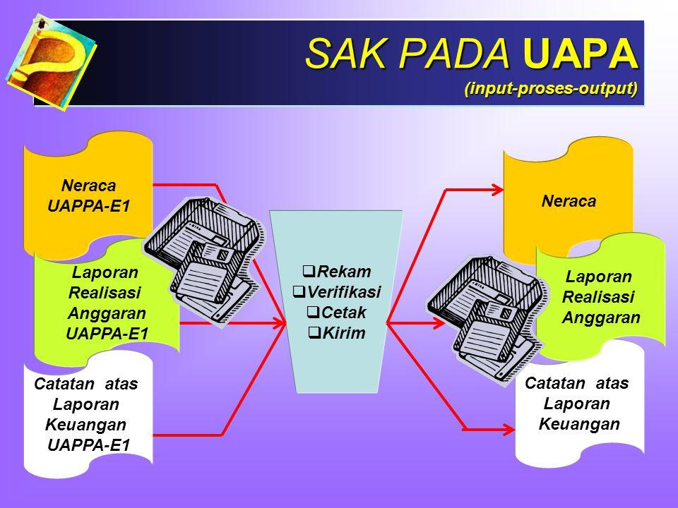SAK PADA UAPA (input-proses-output)